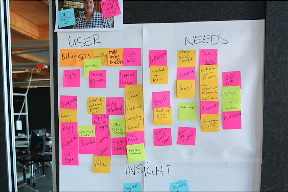 Design Workshop -Stanford d.school - DESIGN THINKING WORKSHOP
