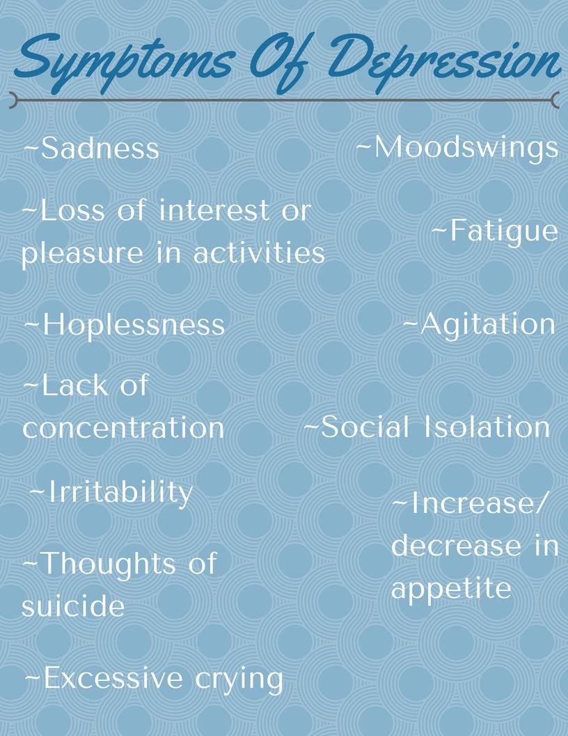Symptoms of depression.png