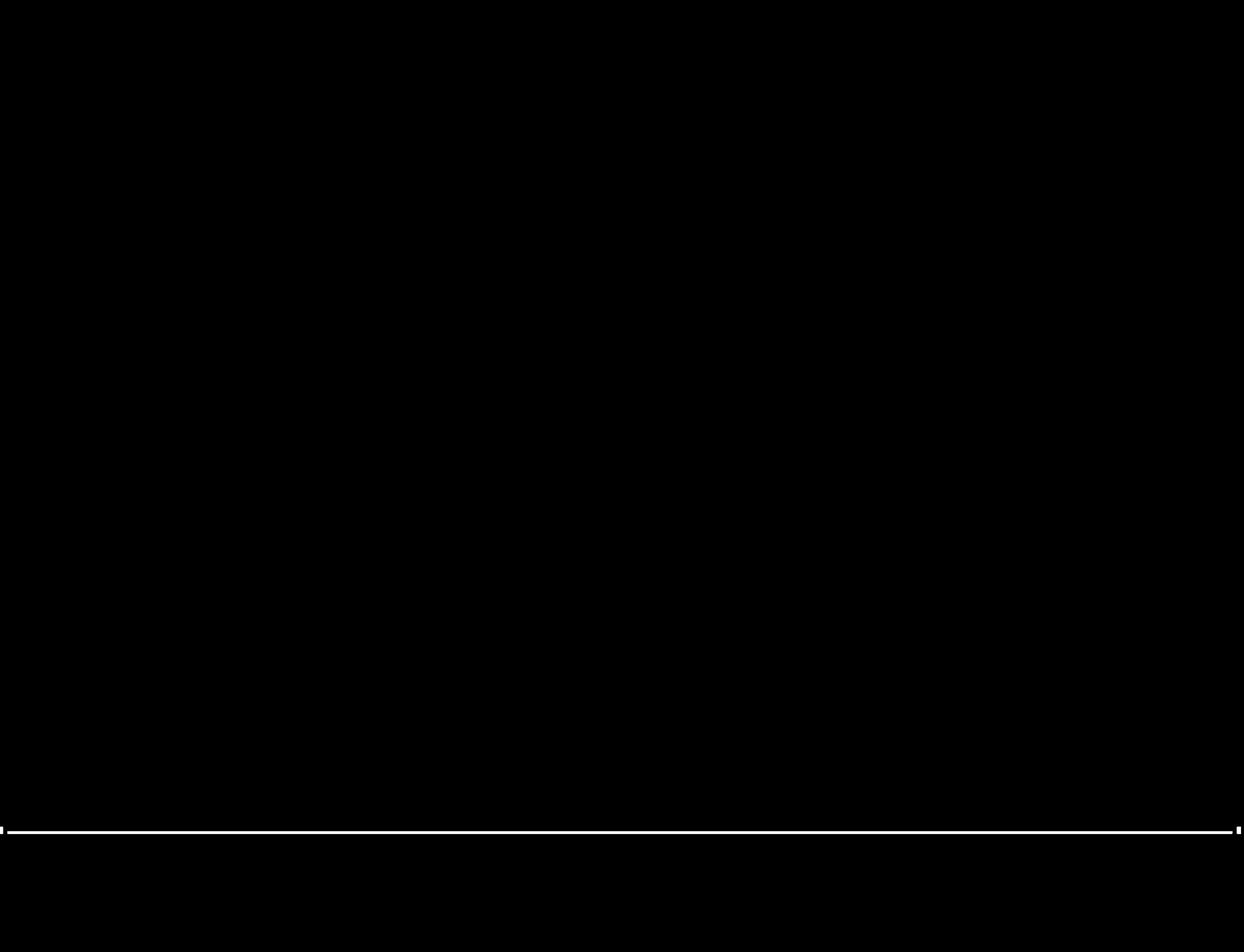 Pyramid of Org. Dev..png