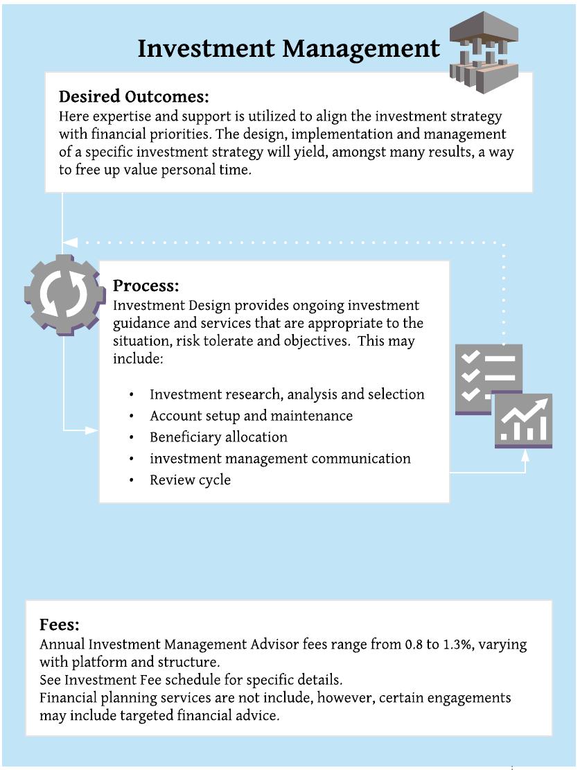 Copy of Door #2: Investment Management