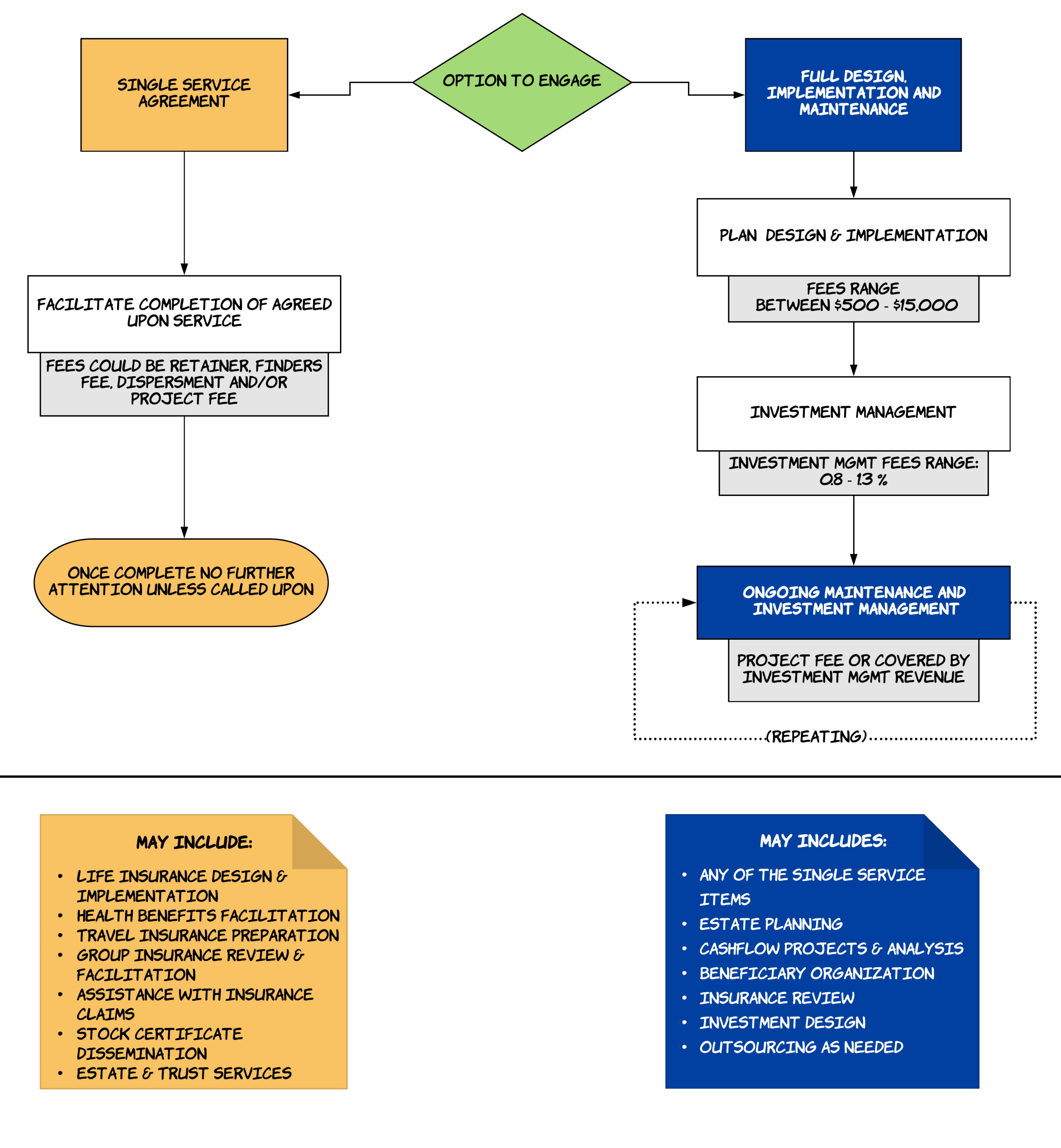 CRS Journeymap Overview - Page 1 (4).png