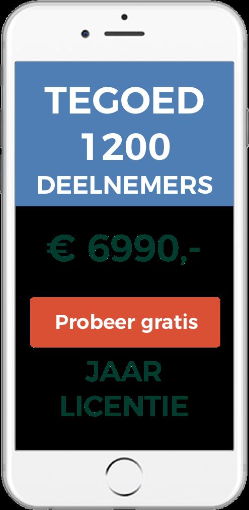 Jaarlicentie 1200 deelnemers.png