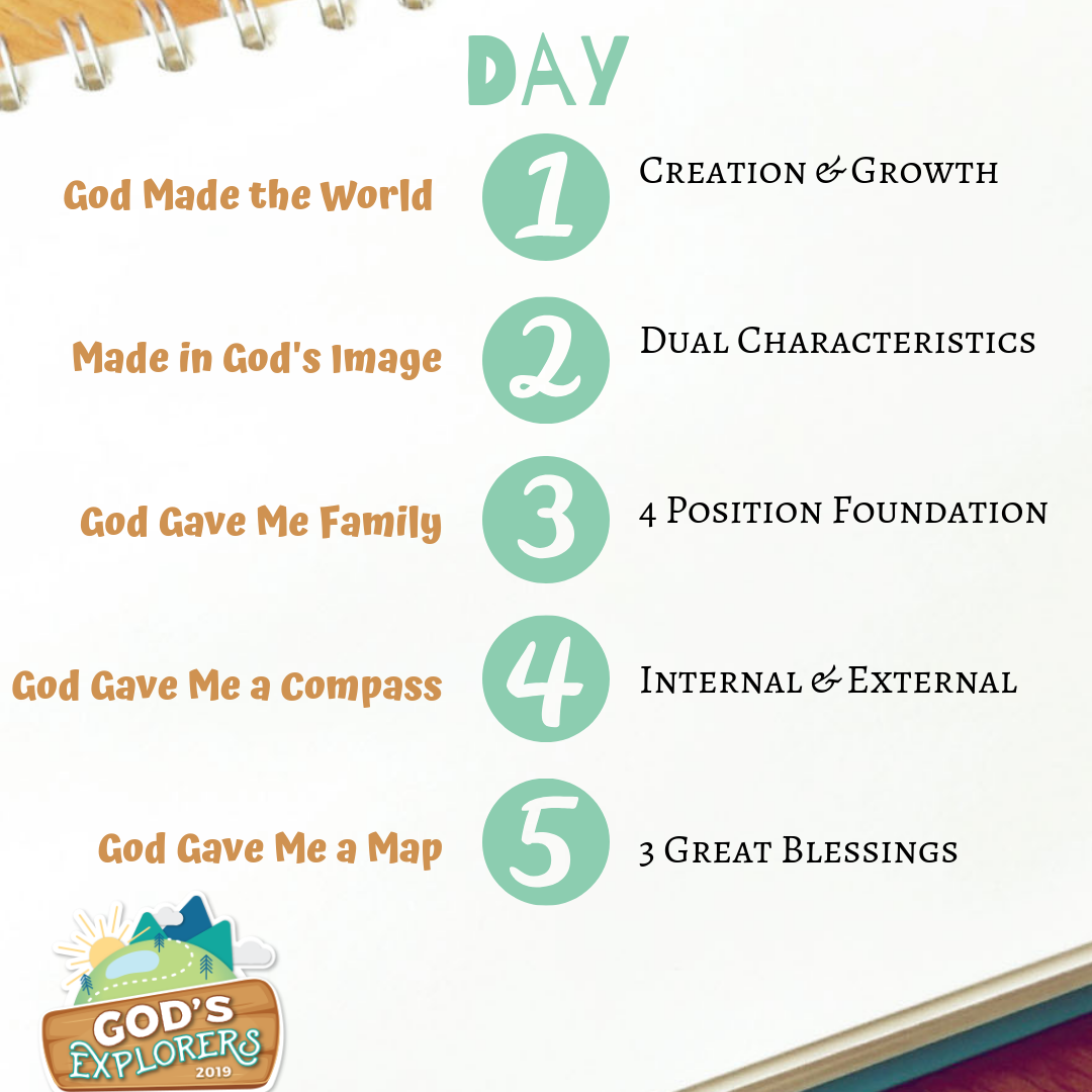 God's Explorers- Daily Themes (1).png