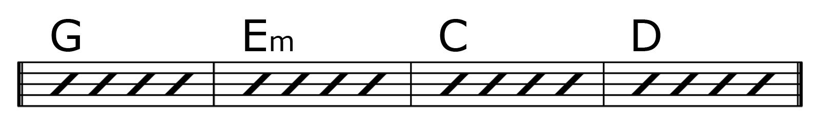Crash Course Chord Progression 2.png