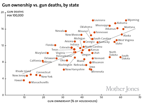 ownership-death630.jpg