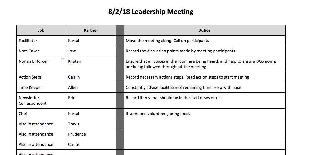 Leadership Meeting Agenda Example