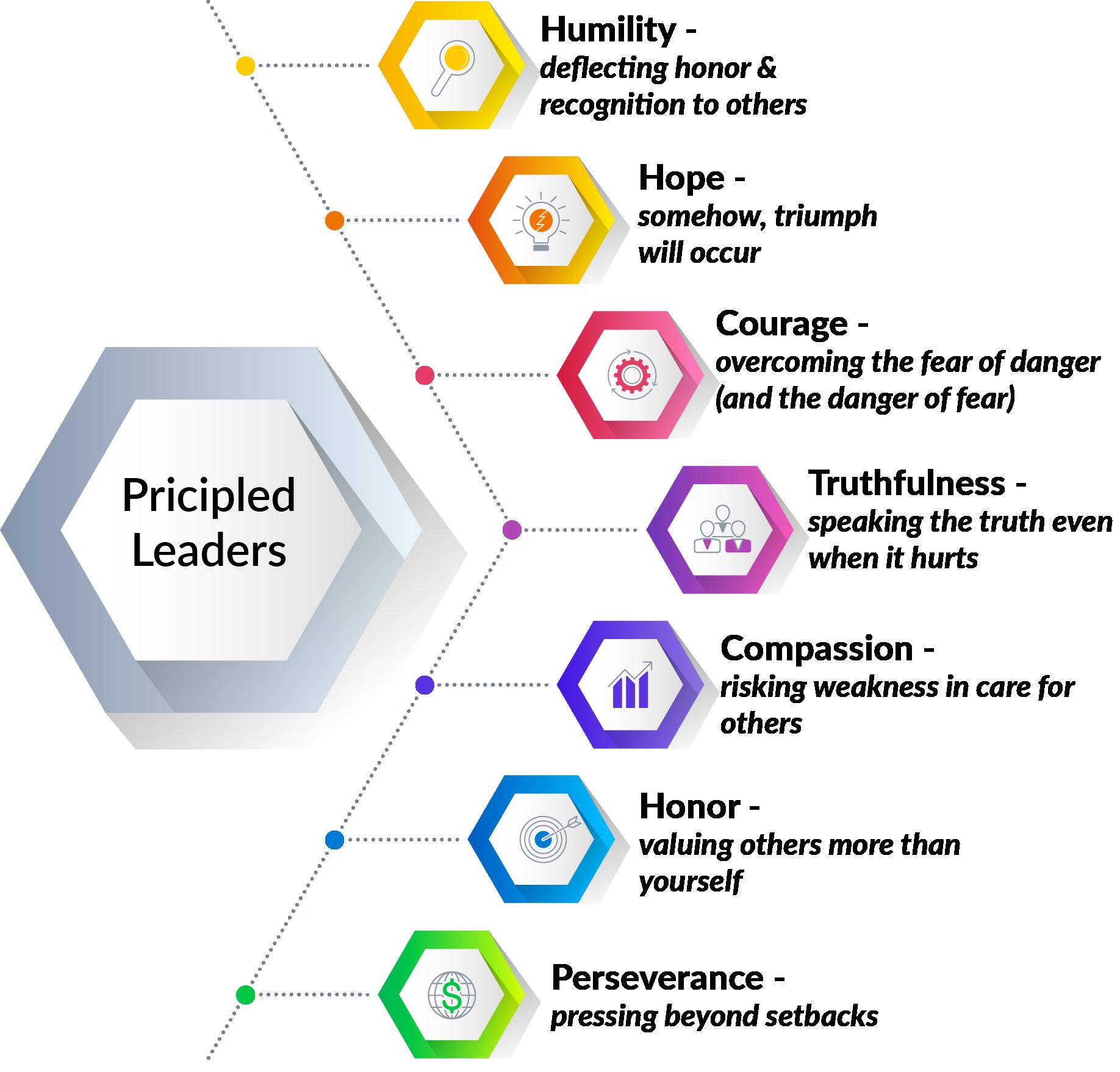 PrincipledLeaders.png
