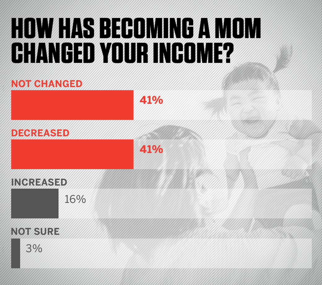 4_income_change.png