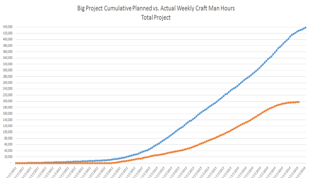 Normalized Productivity.png