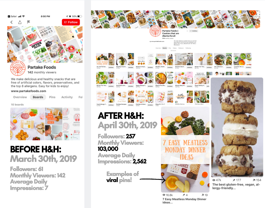 Partake-Foods-Pinterest-Hart-and-Highland.png