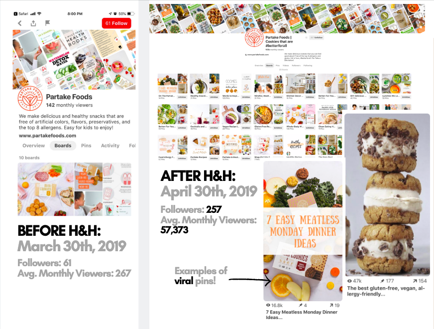 Pinterest-Case-Study-Hart-and-Highland.png