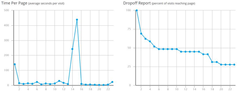 Pitchbook graphs.png