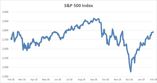 Feb 2019 Graph .jpg