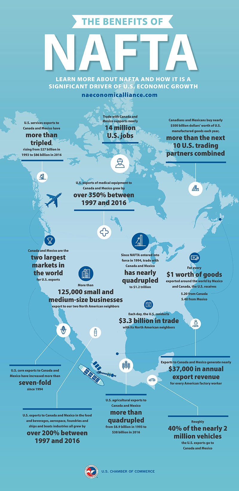 023281_INTL Benefits of NAFTA Infographic.jpg