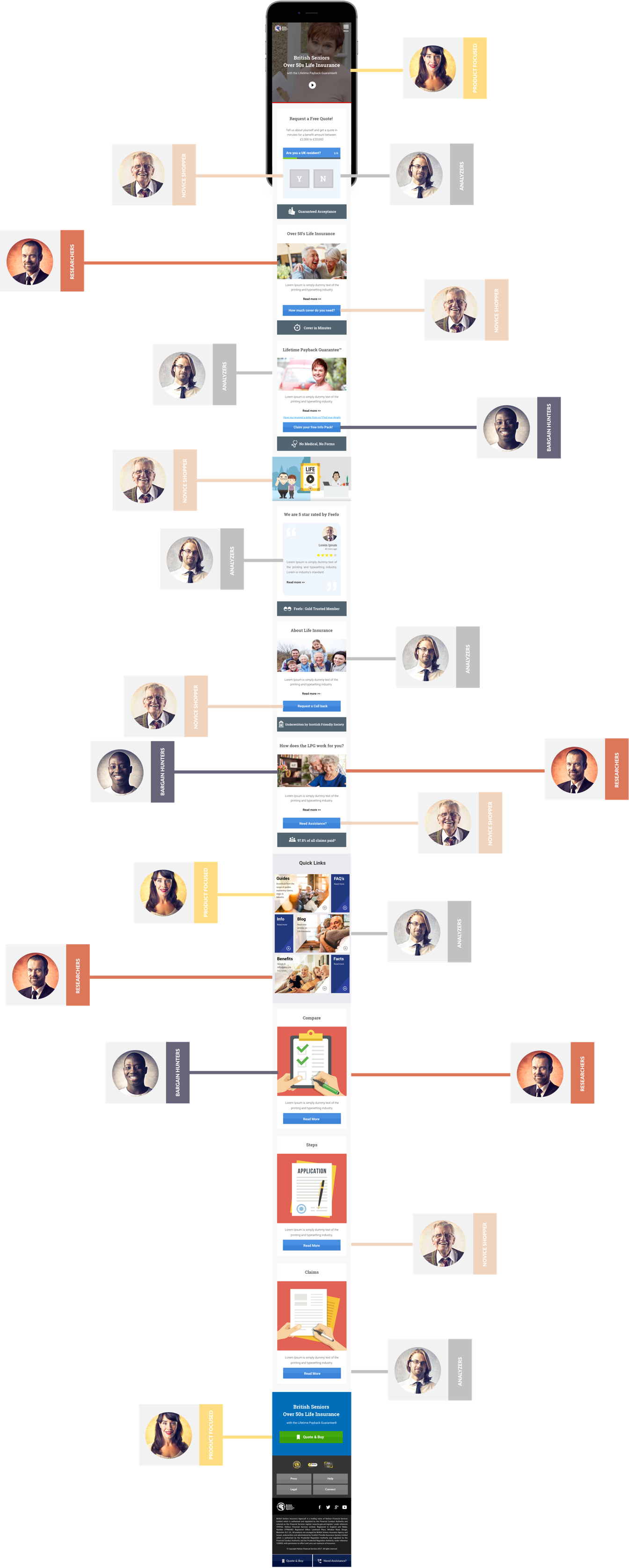 behavioural journey map@3x.png