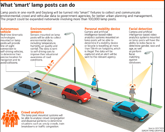 smart lamp posts.PNG