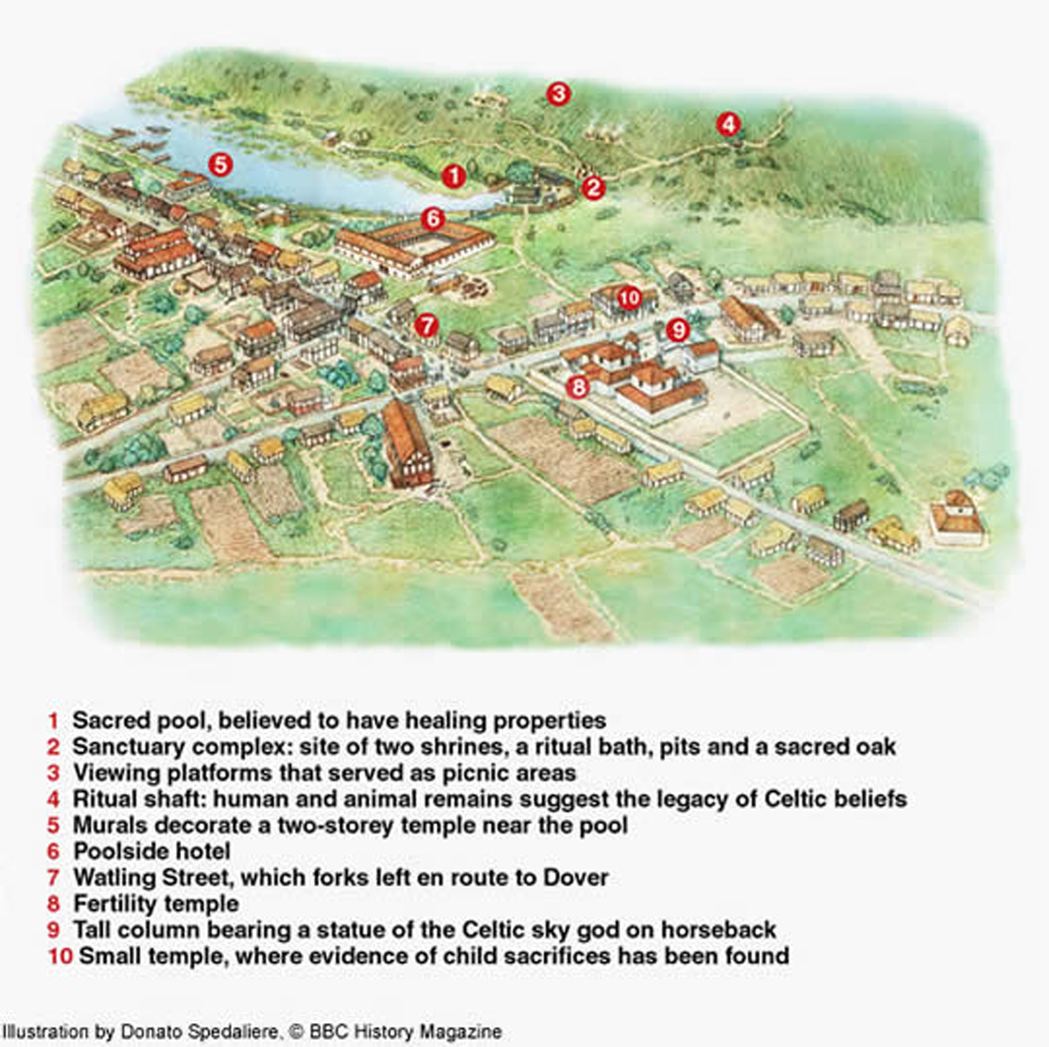 The Roman settlement of Springhead - Illustration by Donato Spedaliere (in collaboration with G. L. A Albertini, S. S. Spedaliere)