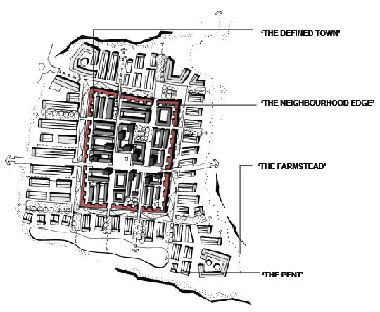 Concept diagram, illustrating the principle of using a narrative to inform the masterplanning for an area, instilling a sense of place, identity and character at the urban scale.