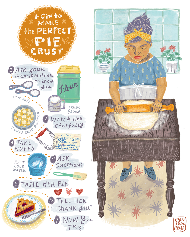 How_To_Make_Pie_DoughLoRes.jpg