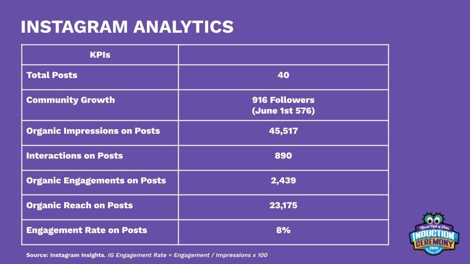 MHOF-IW-Social Analytics (1).jpg