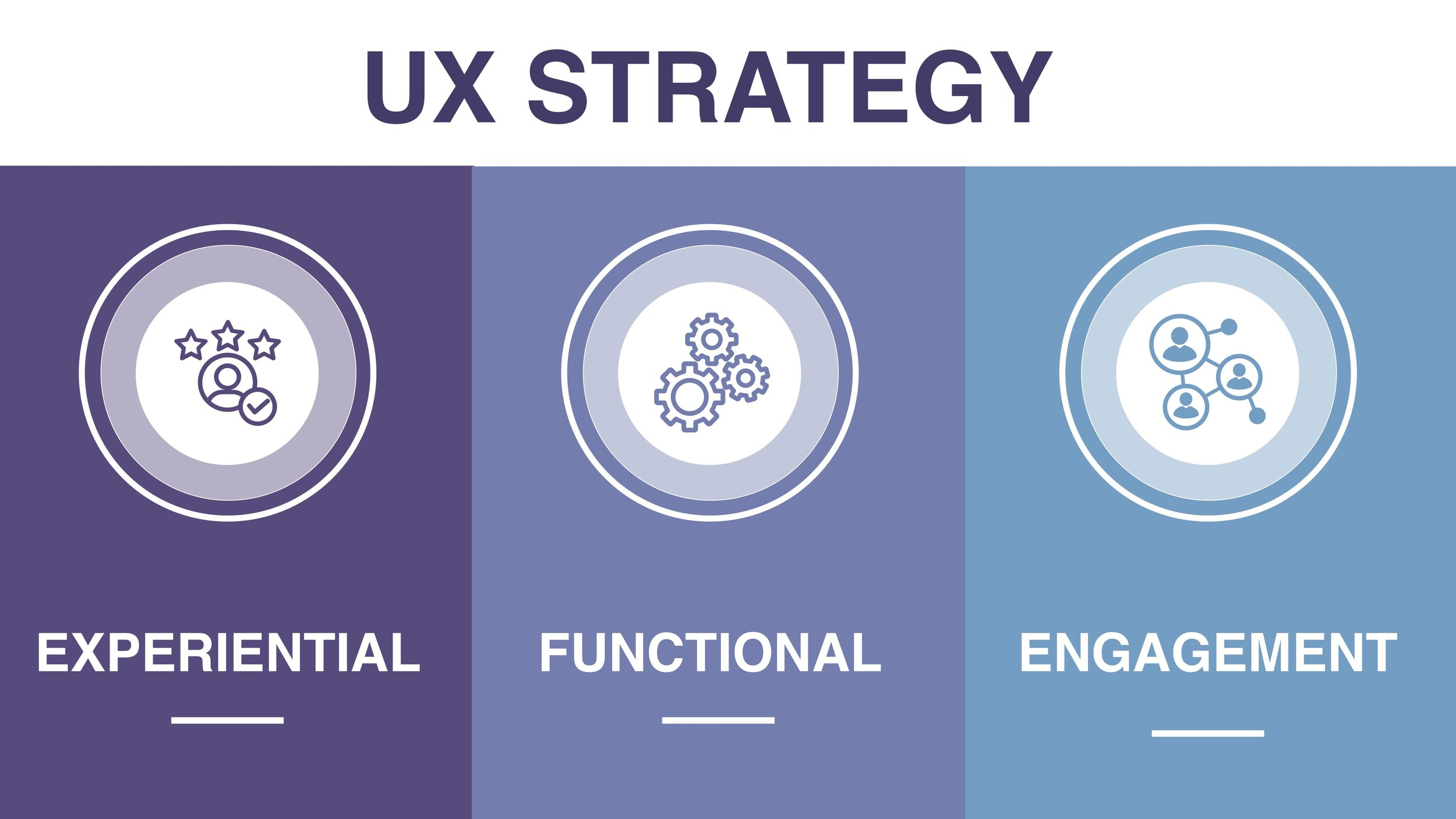 UXStrategy