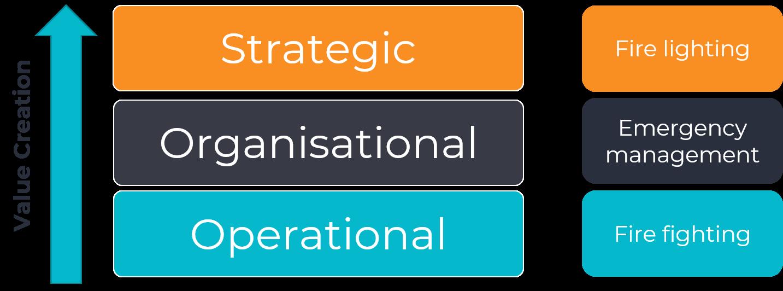 Strategic Risk.png