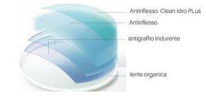 Senza+antiriflesso2.jpg