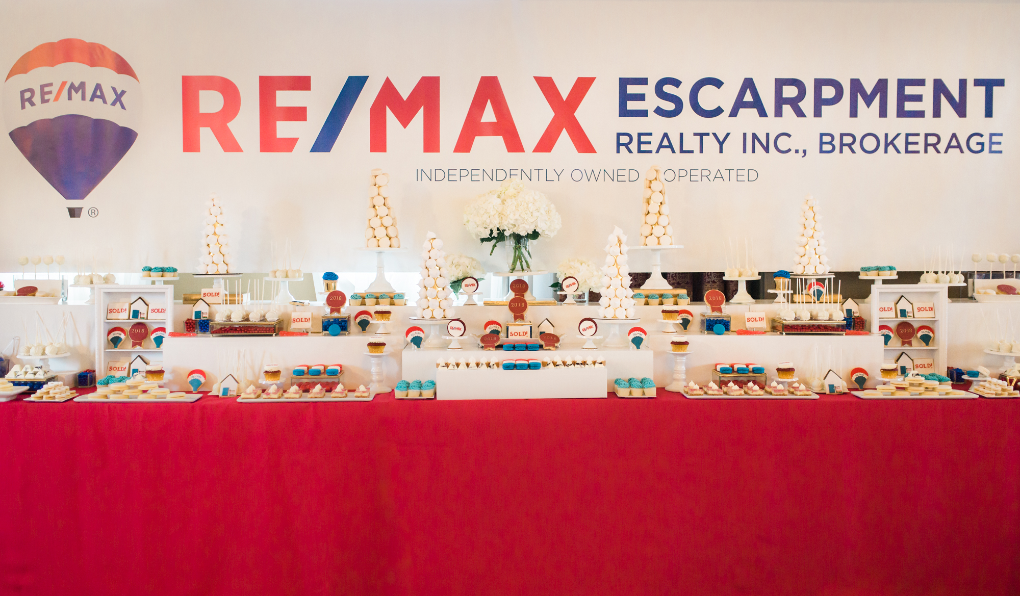 Remax Escarpment Realty Corporate Sweet Table