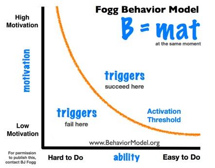 behaviormodel.jpg