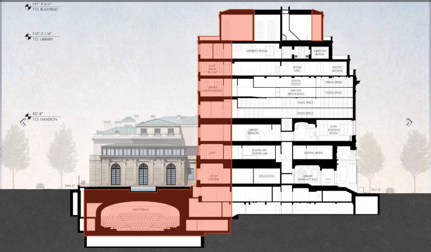 Harmful Expansion Plan for the Frick Collection