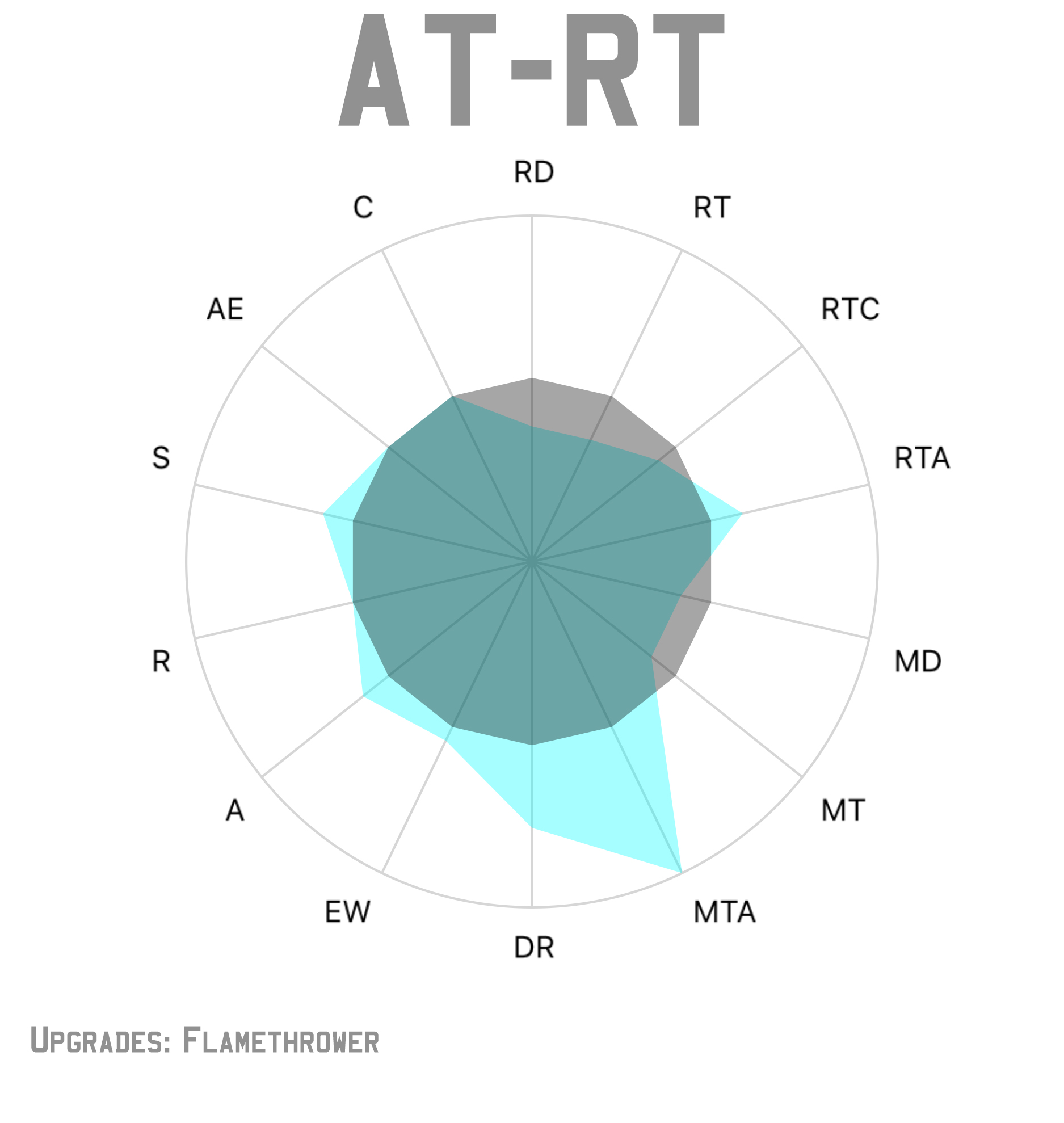 ATRT_flame.jpg