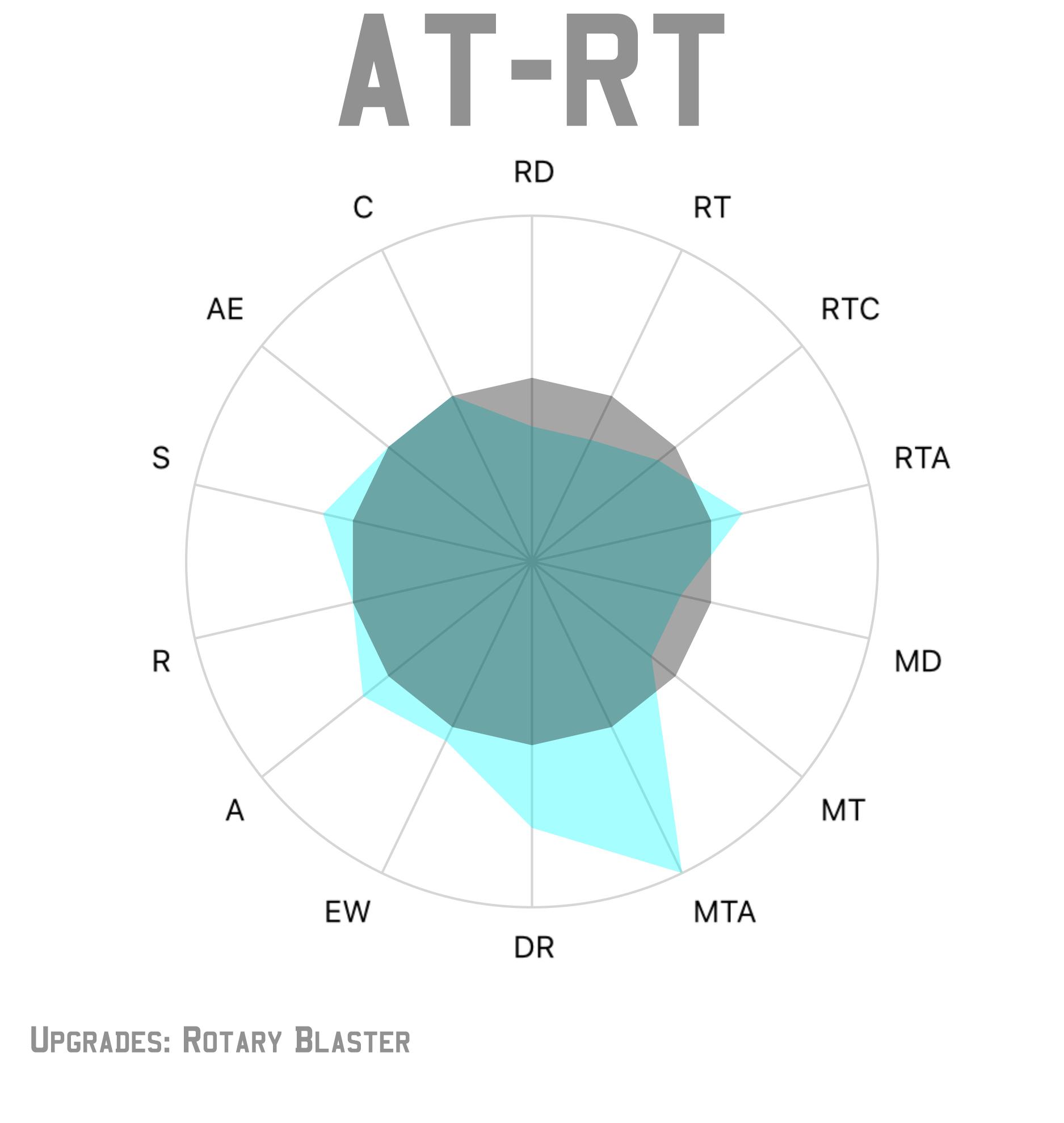 ATRT_Rotary.jpg