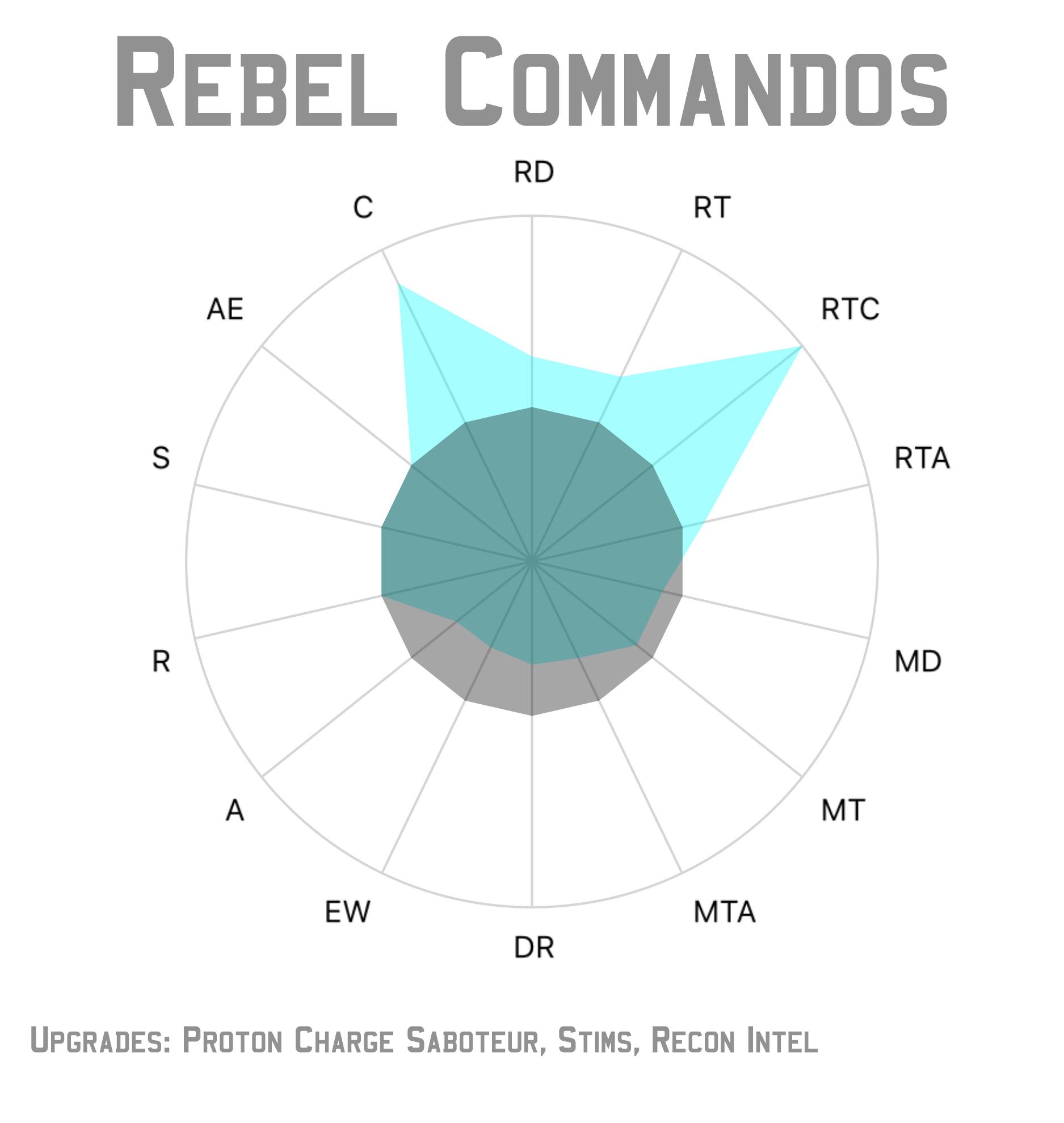 commandos_sab2.jpg
