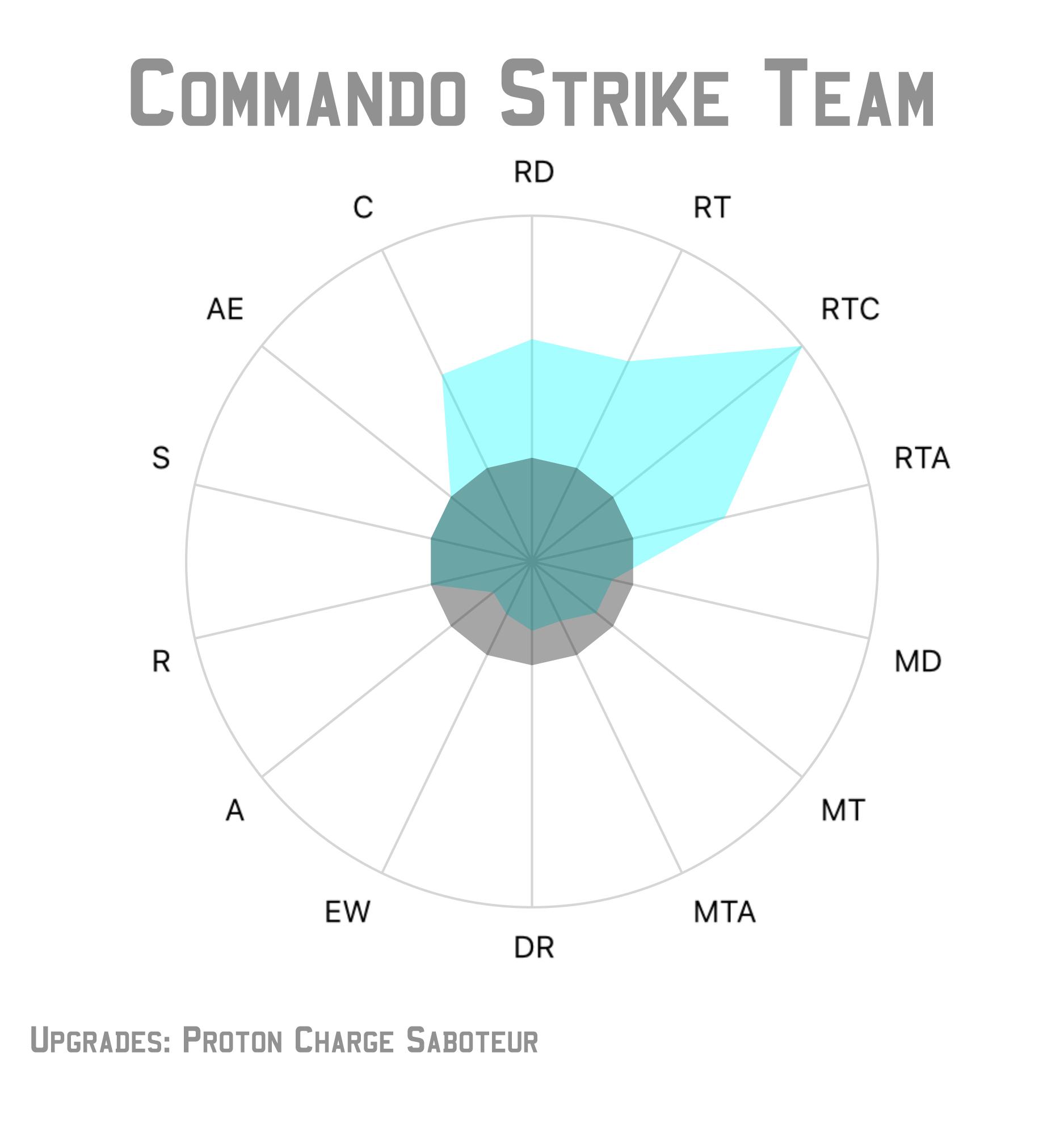 striketeam_sab.jpg