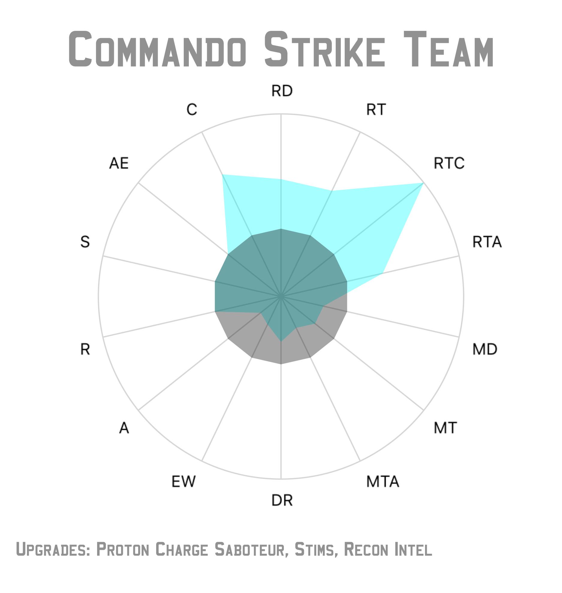 striketeam_sab2.jpg