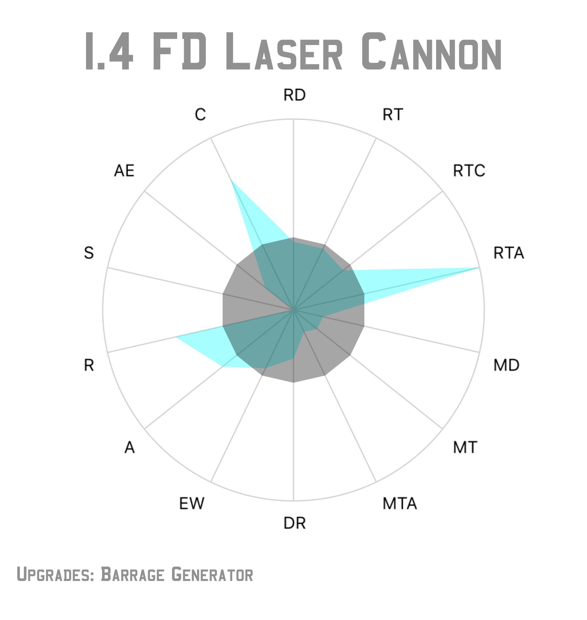 FD_laser_barrage.jpg