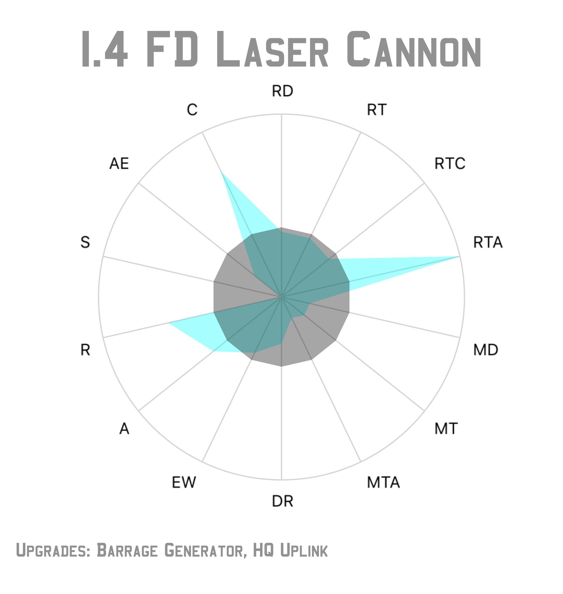 FD_laser_barrage2.jpg