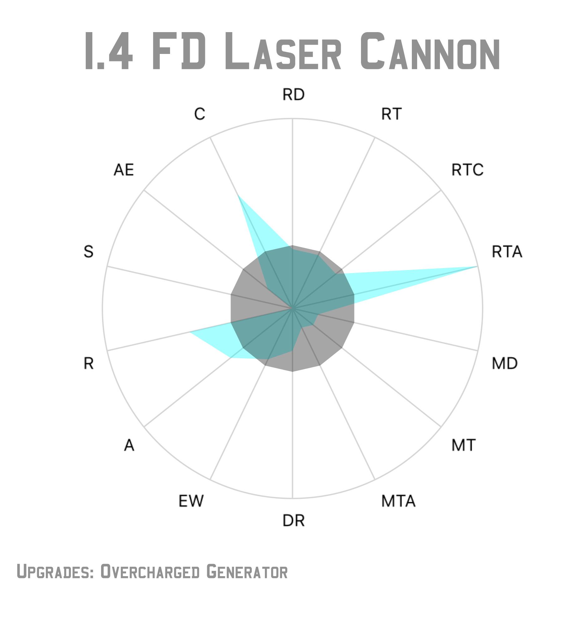 FD_laser_overcharge.jpg