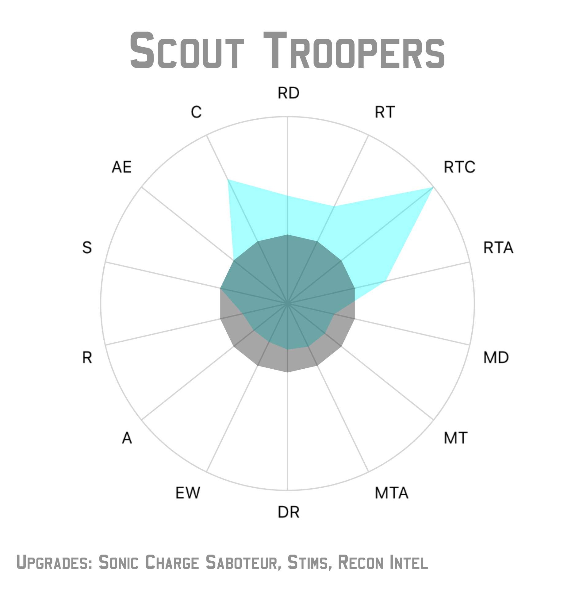 scouttrooper_sab2.jpg