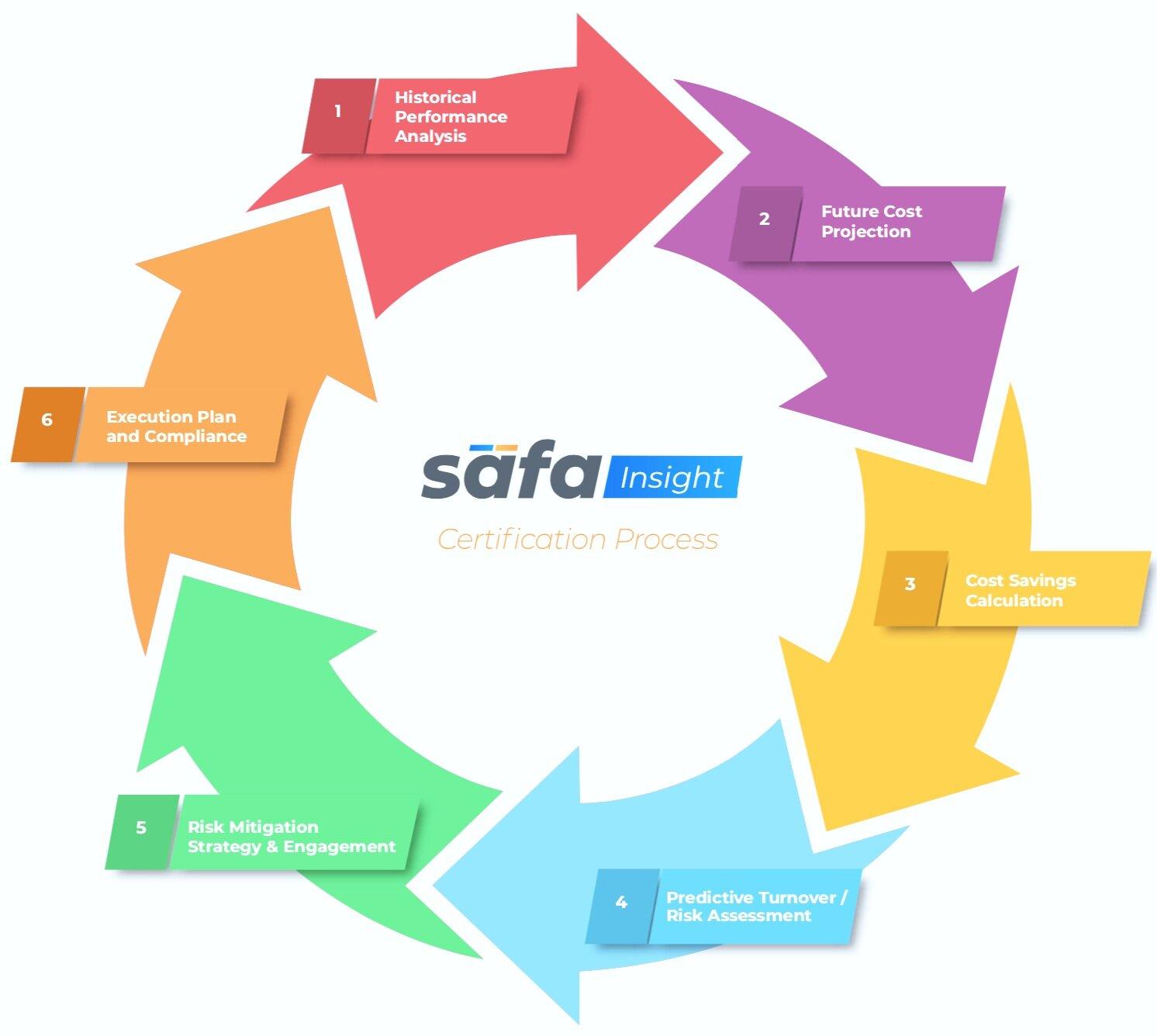 Safa+Process.jpg