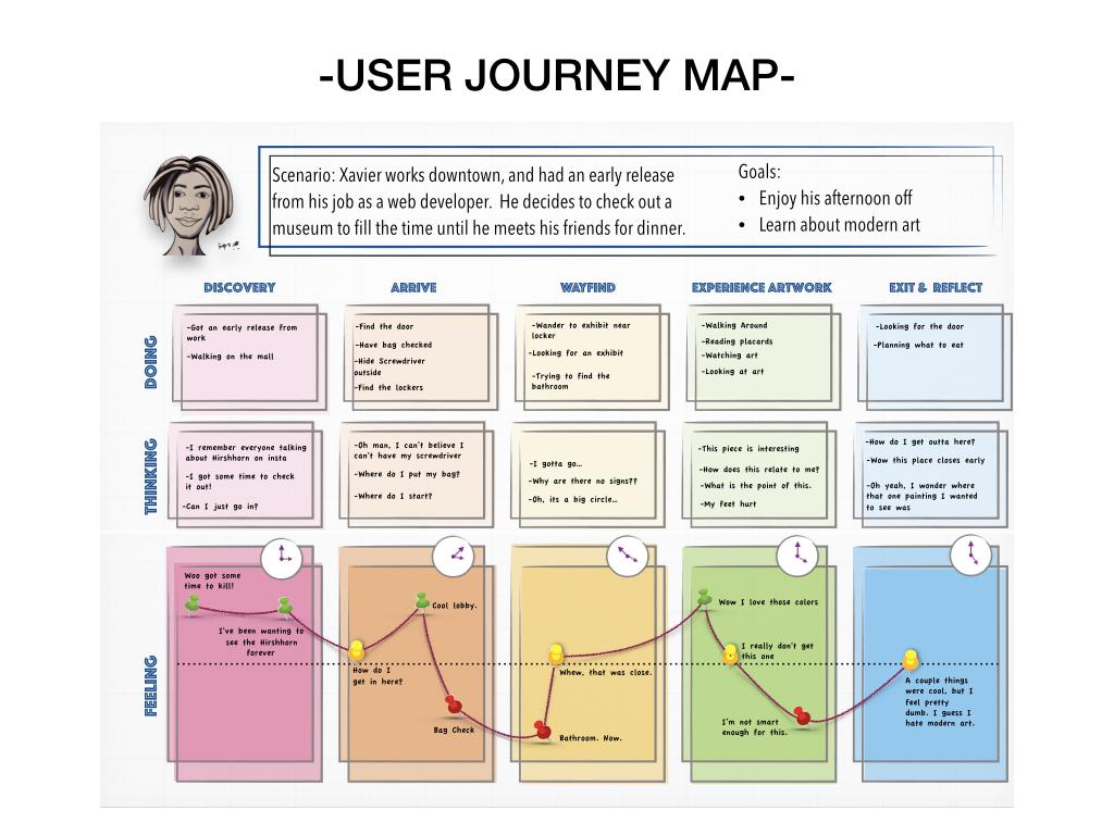 User Journey Map.jpeg