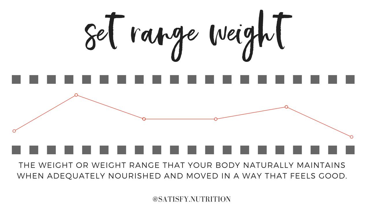 Set-Range-Weight.png