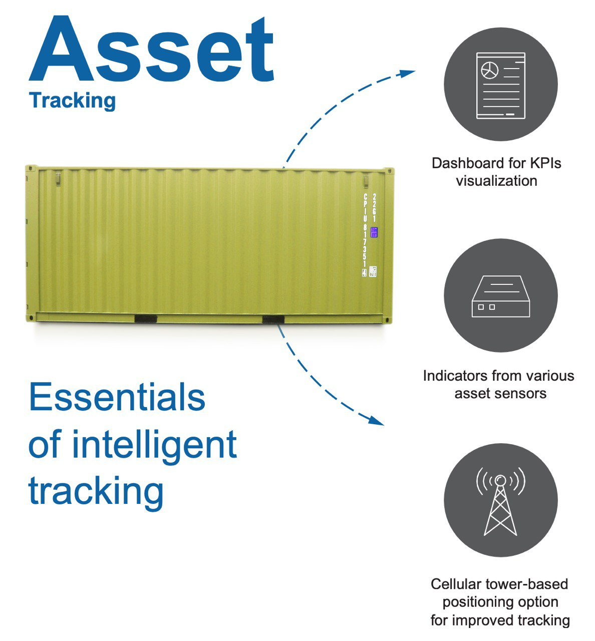Safe Asset Tracking.jpeg