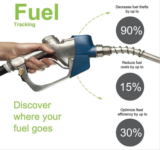 reduce fule theft, increase revenue for your fleet management. monitoring and control of your fuel usage of your fleet management in real-time