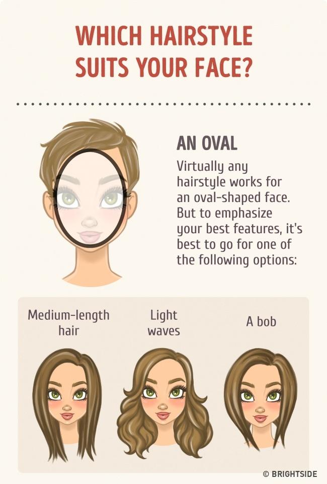 Tips Memilih Model Rambut Sesuai Bentuk Wajah Alora Hair Beauty Spa Beauty Is A Choice