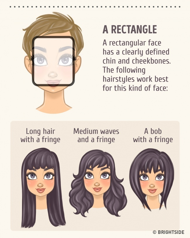 Tips Memilih Model Rambut Sesuai Bentuk Wajah Alora Hair Beauty Spa Beauty Is A Choice