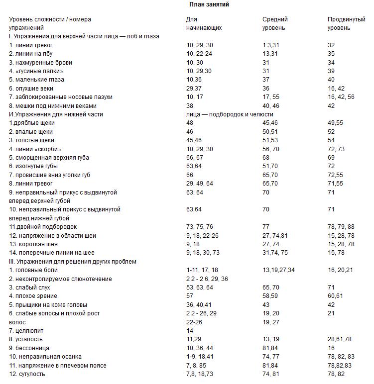 Screenshot-2018-6-18 Методика, самооценка и основные направления(1).png