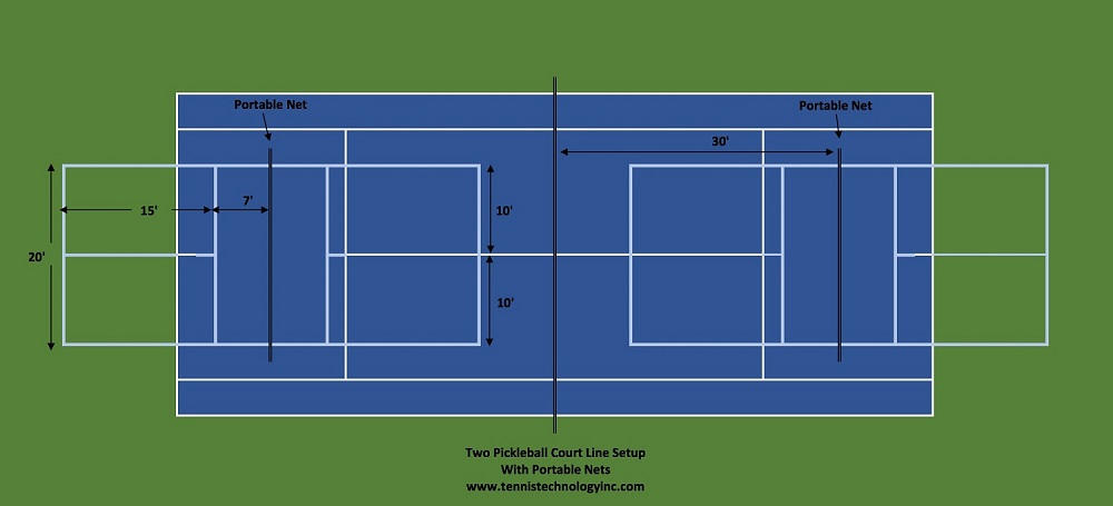 Two_Pickleball_Courts_On_Tennis_Court.jpg
