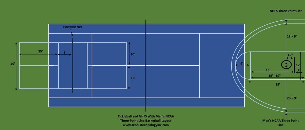 Basketball Pickleball Tennis Layout.jpg