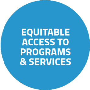 Equitable Access to Programs and Services.png